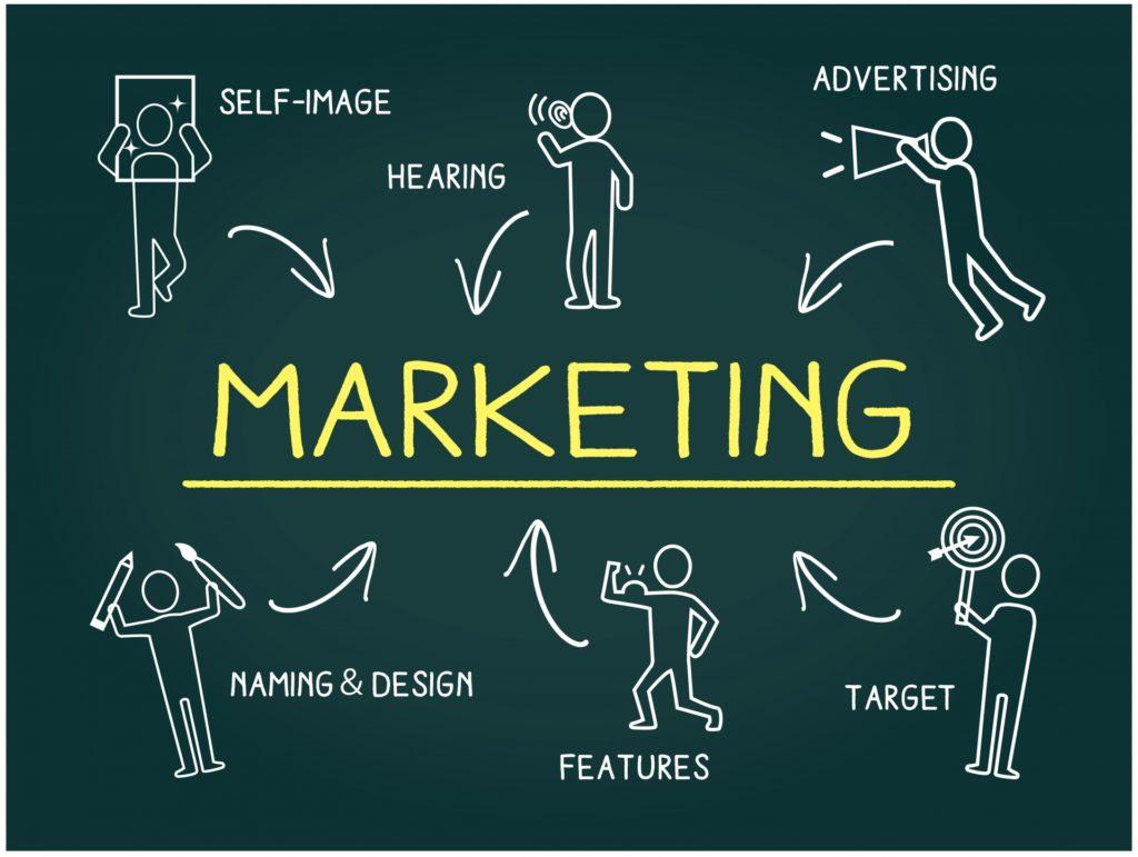 販売促進のための基本的考え方